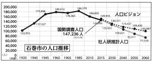 「石巻日日新聞」(2016年1月20日付)。